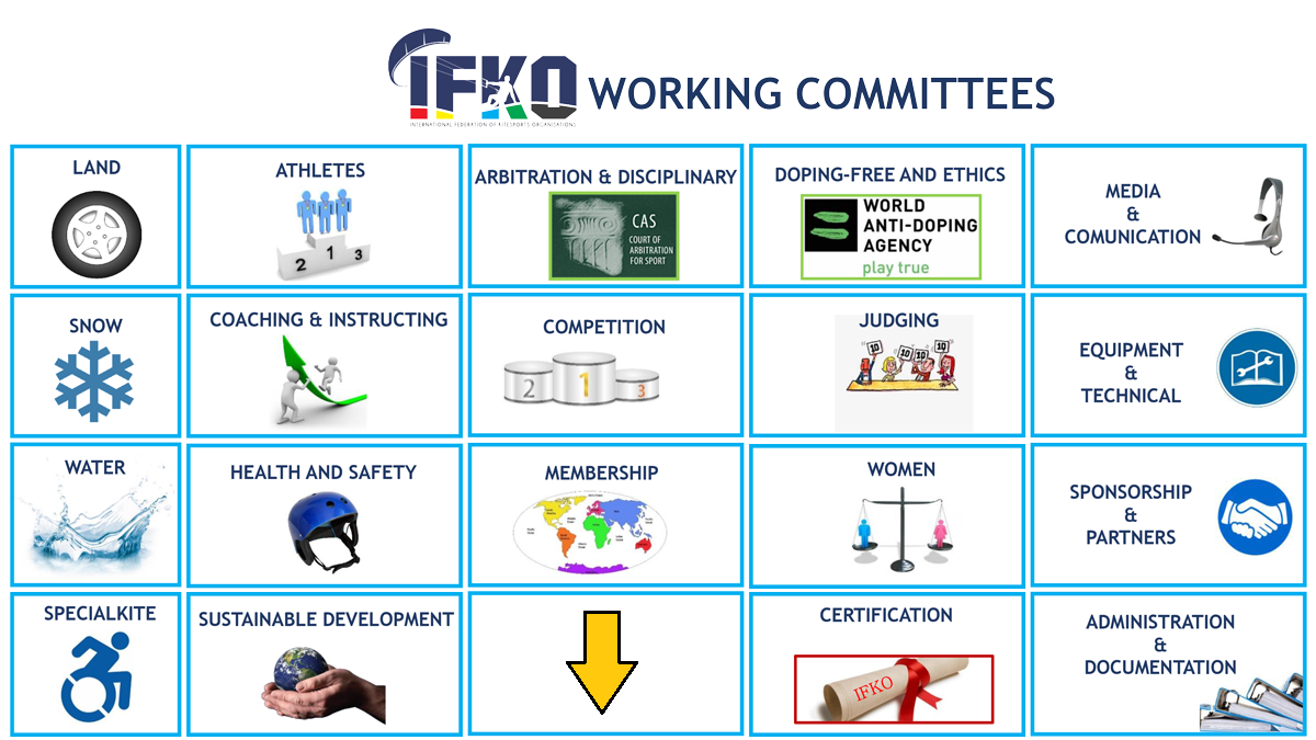 committees page